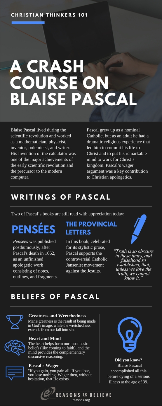 CRASH COURSE_ PASCAL