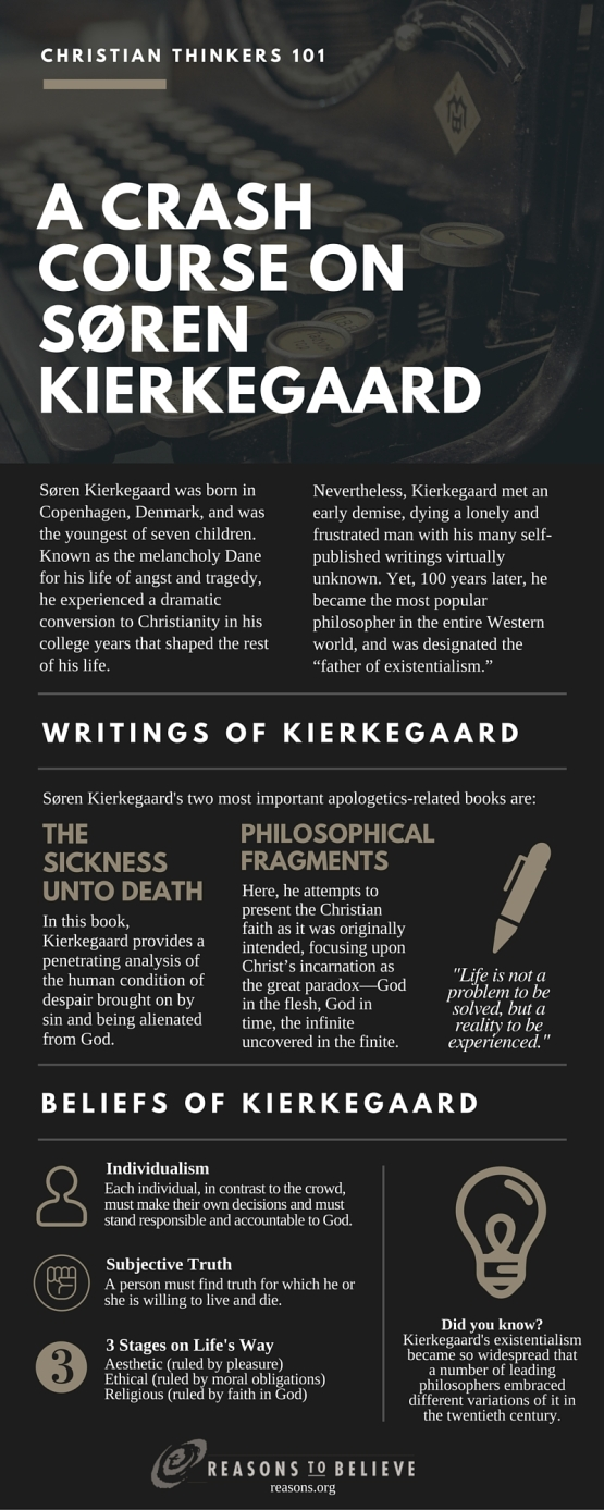 CRASH COURSE- KIERKEGAARD